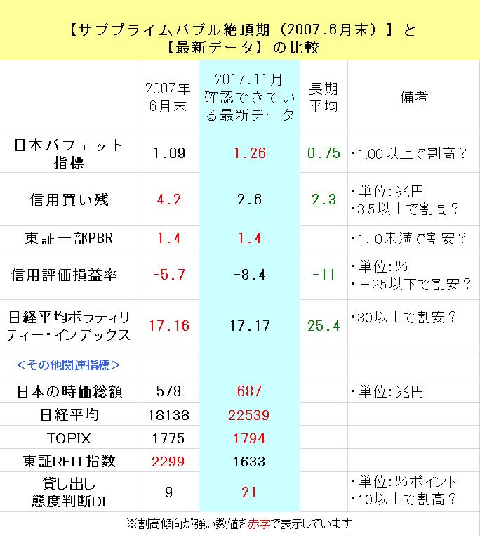 f:id:yukimatu-tousi:20171102225034p:plain