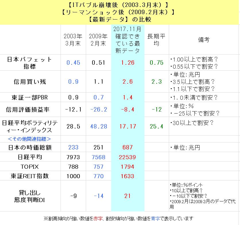 f:id:yukimatu-tousi:20171102225249p:plain