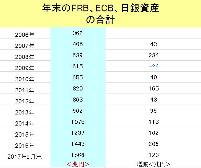 f:id:yukimatu-tousi:20171103222741p:plain