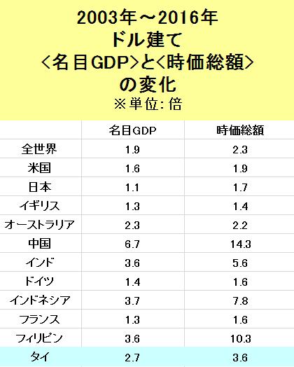 f:id:yukimatu-tousi:20171106100432p:plain