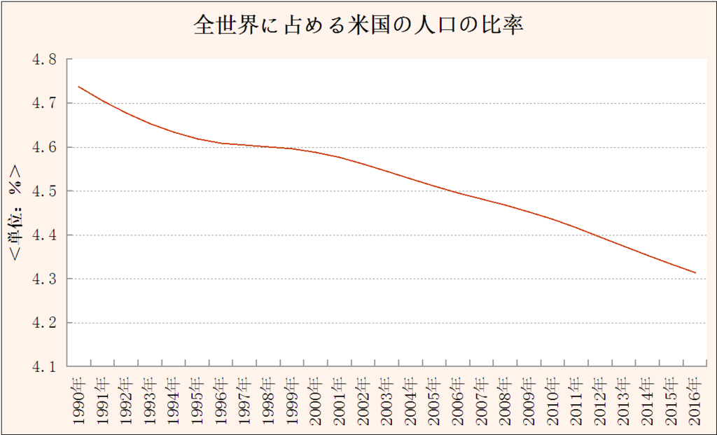 f:id:yukimatu-tousi:20171108200505p:plain