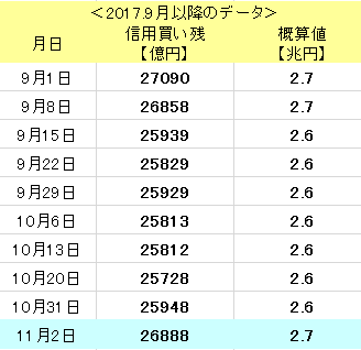 f:id:yukimatu-tousi:20171110201300p:plain