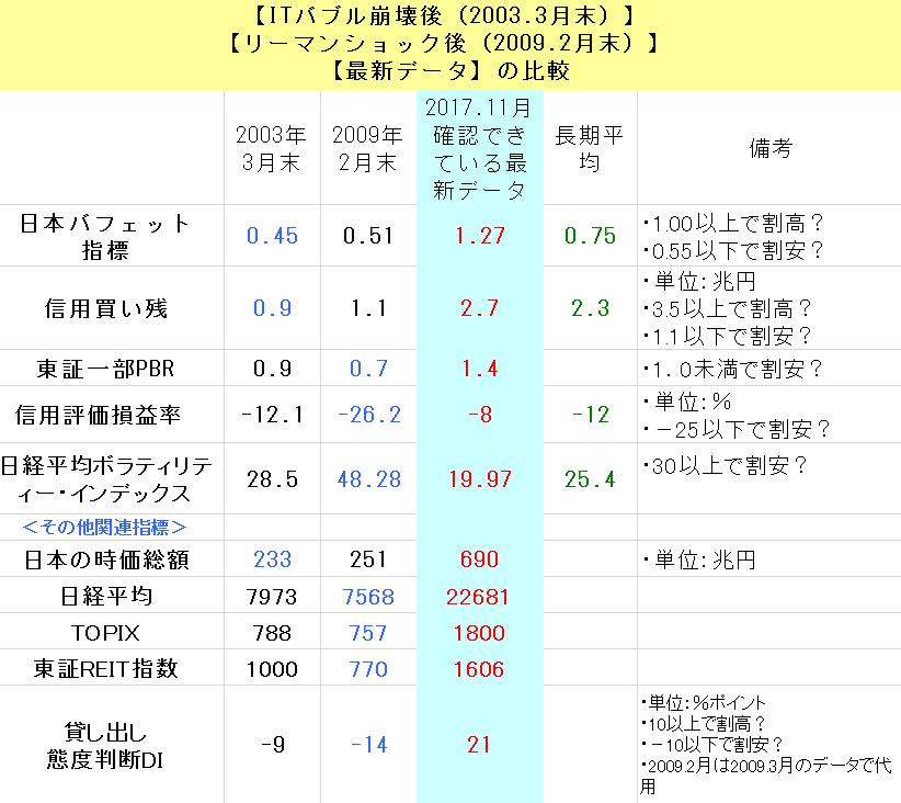 f:id:yukimatu-tousi:20171110224505p:plain