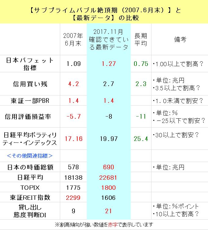 f:id:yukimatu-tousi:20171110224721p:plain