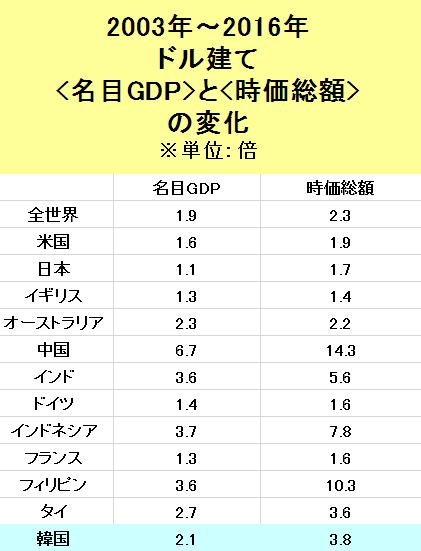 f:id:yukimatu-tousi:20171113155216p:plain