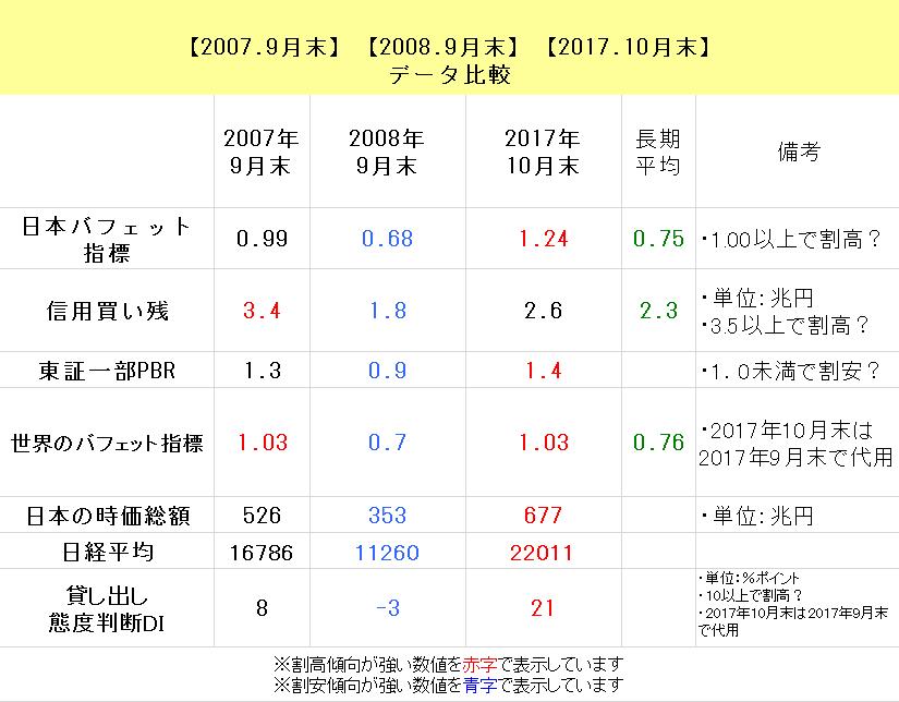 f:id:yukimatu-tousi:20171116121514p:plain