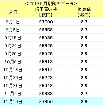 f:id:yukimatu-tousi:20171117203213p:plain