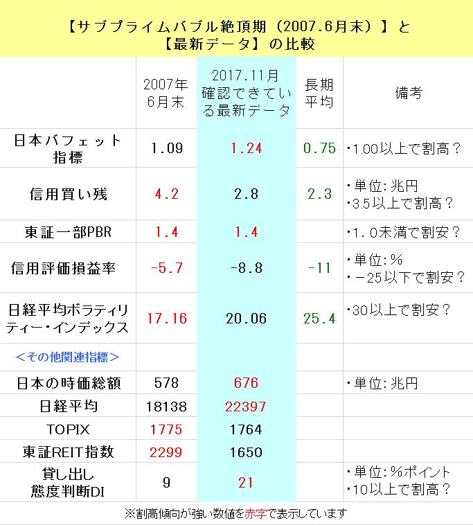 f:id:yukimatu-tousi:20171117235236p:plain