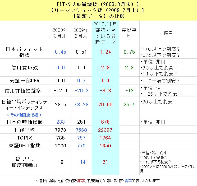 f:id:yukimatu-tousi:20171117235639p:plain