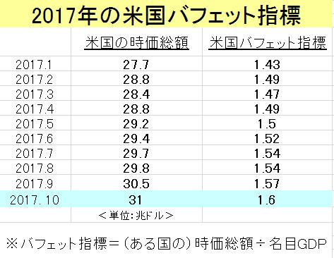 f:id:yukimatu-tousi:20171118192549p:plain