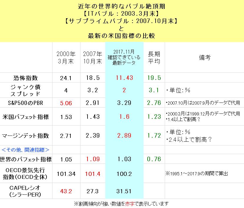 f:id:yukimatu-tousi:20171118193303p:plain