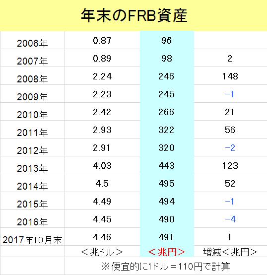 f:id:yukimatu-tousi:20171120162045p:plain