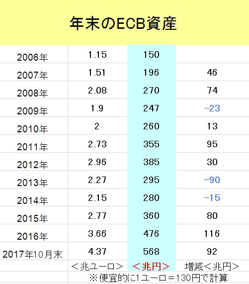 f:id:yukimatu-tousi:20171120221326p:plain