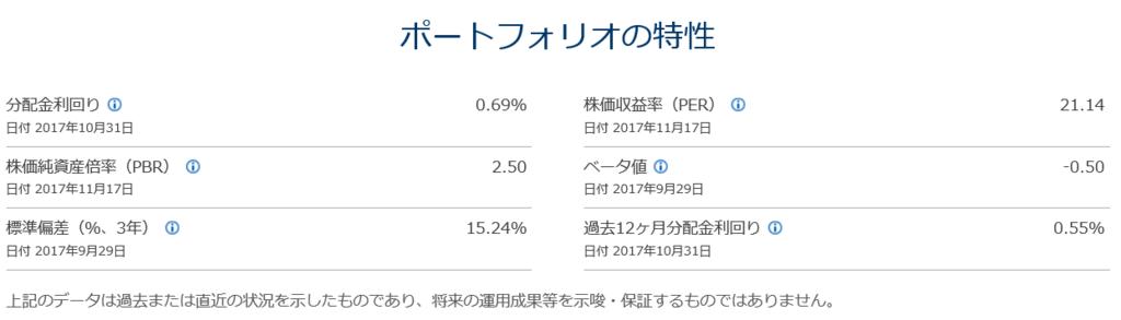f:id:yukimatu-tousi:20171121113144p:plain