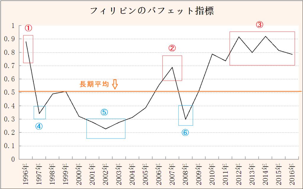 f:id:yukimatu-tousi:20171121120515p:plain