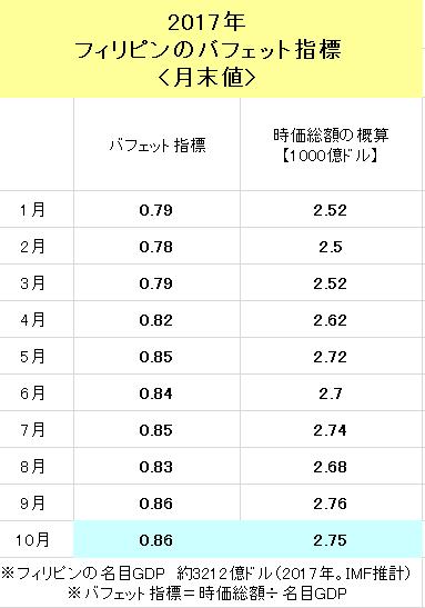 f:id:yukimatu-tousi:20171121120659p:plain