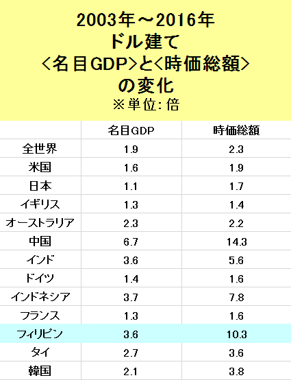 f:id:yukimatu-tousi:20171121190710p:plain