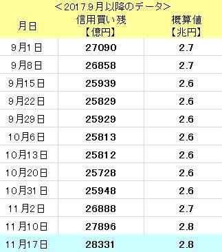 f:id:yukimatu-tousi:20171124160148p:plain