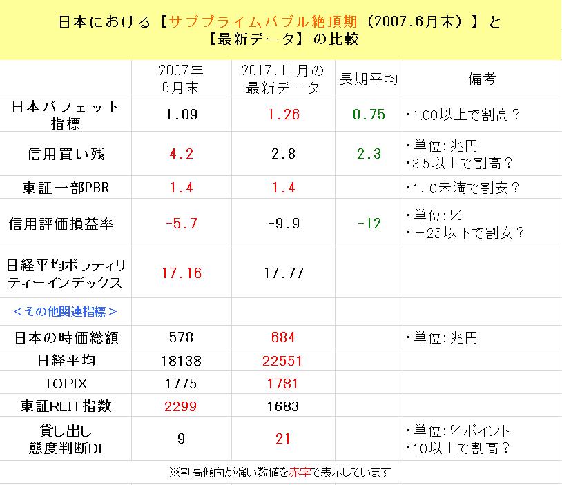 f:id:yukimatu-tousi:20171124234558p:plain