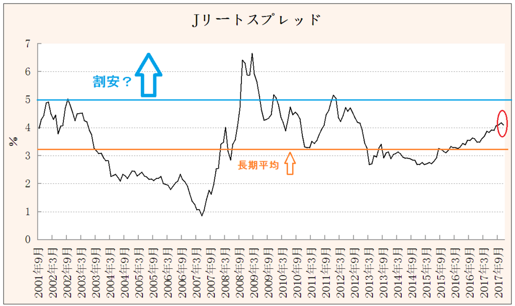 f:id:yukimatu-tousi:20171130201117p:plain
