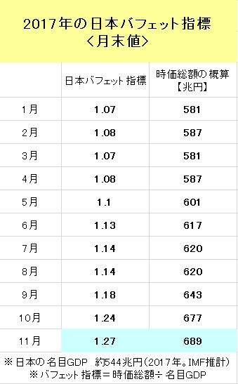 f:id:yukimatu-tousi:20171201223028p:plain
