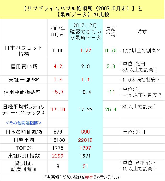 f:id:yukimatu-tousi:20171201225901p:plain