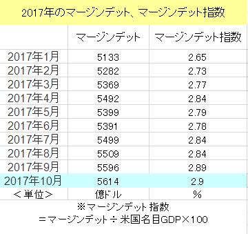 f:id:yukimatu-tousi:20171202115323p:plain
