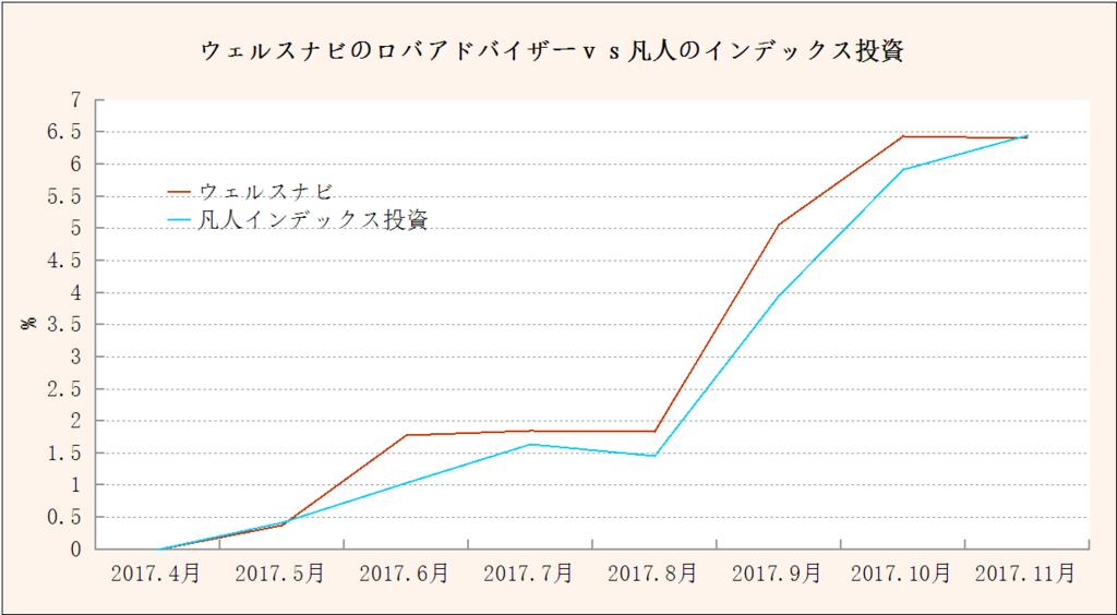 f:id:yukimatu-tousi:20171203220711p:plain