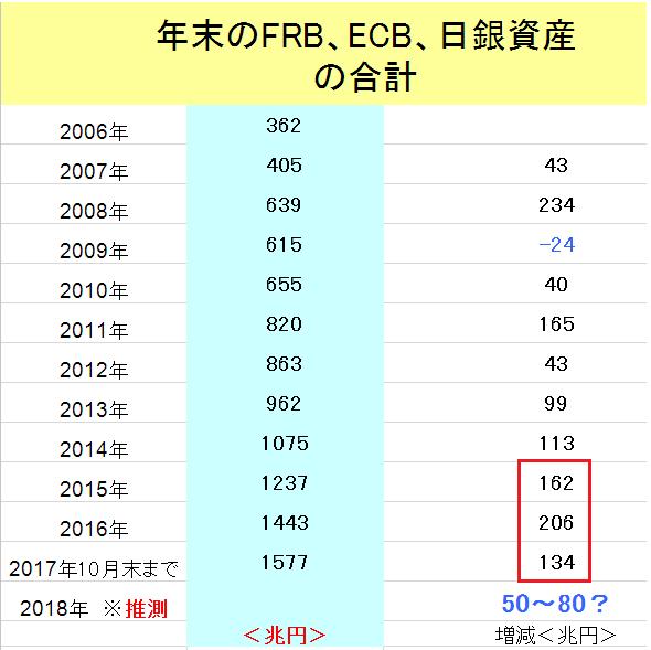 f:id:yukimatu-tousi:20171206144115p:plain