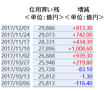 f:id:yukimatu-tousi:20171208160357p:plain