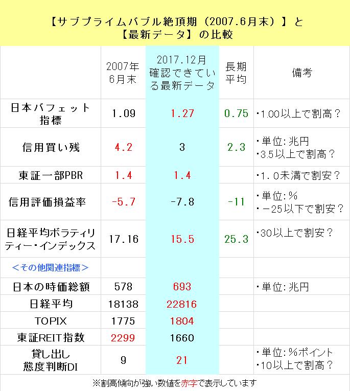 f:id:yukimatu-tousi:20171208202420p:plain