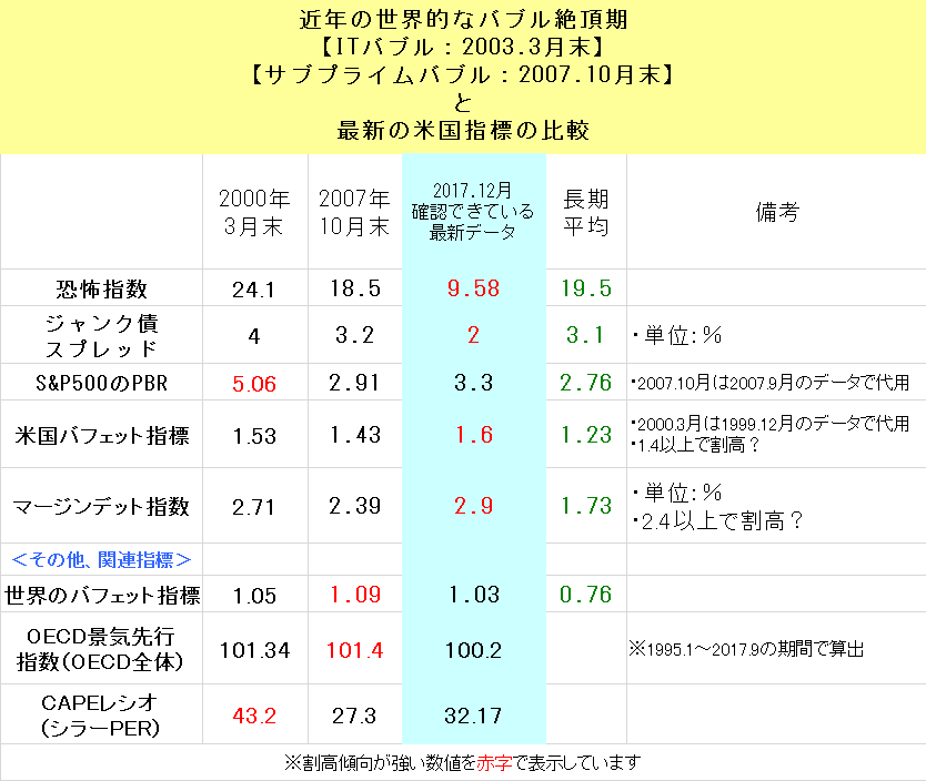 f:id:yukimatu-tousi:20171209153015p:plain