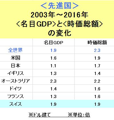 f:id:yukimatu-tousi:20171212170414p:plain