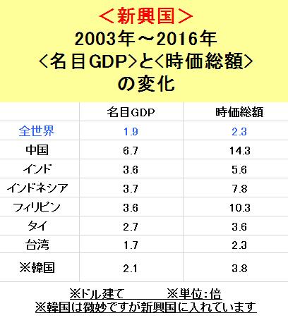 f:id:yukimatu-tousi:20171212170447p:plain