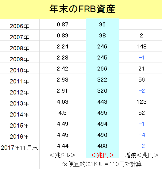 f:id:yukimatu-tousi:20171213222228p:plain