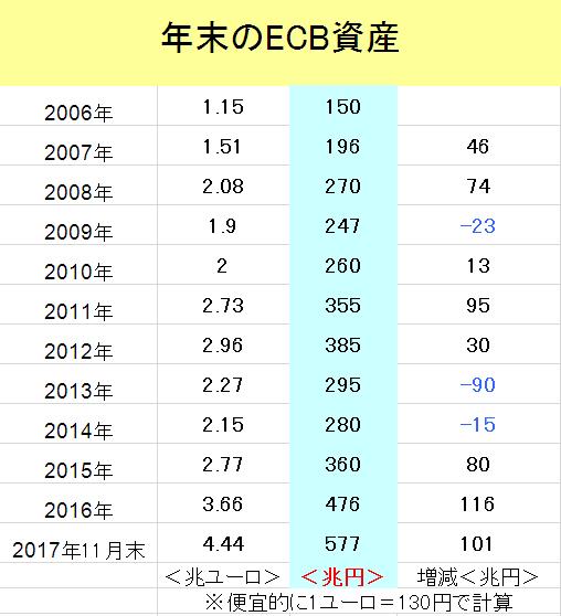 f:id:yukimatu-tousi:20171213222838p:plain