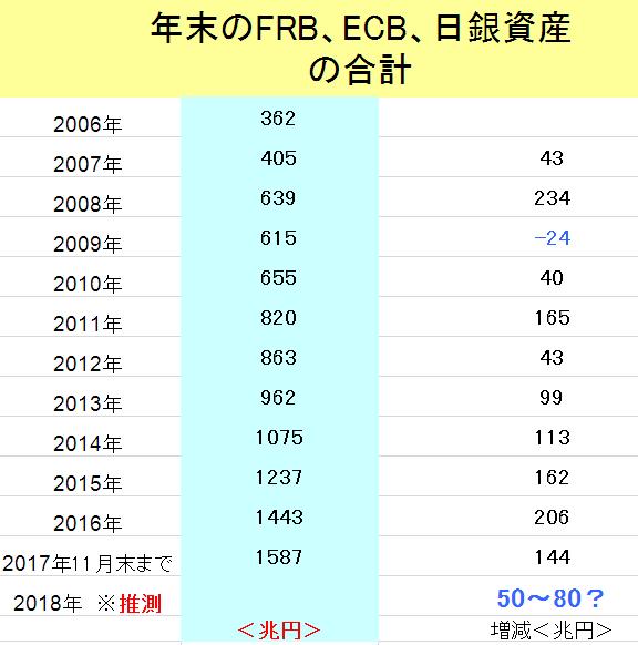 f:id:yukimatu-tousi:20171213224343p:plain