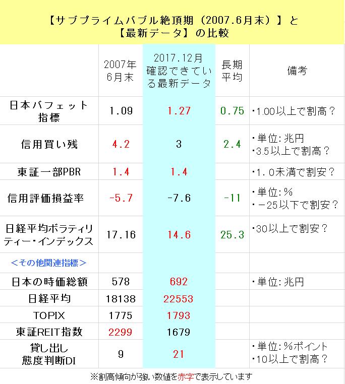 f:id:yukimatu-tousi:20171215222338p:plain
