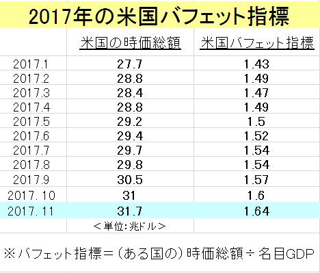 f:id:yukimatu-tousi:20171216161656p:plain
