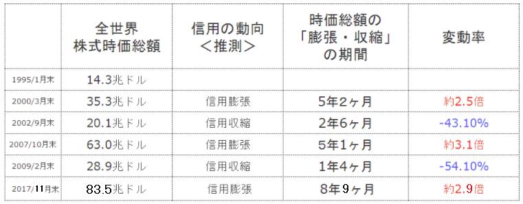 f:id:yukimatu-tousi:20171217201138p:plain