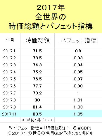 f:id:yukimatu-tousi:20171217201808p:plain