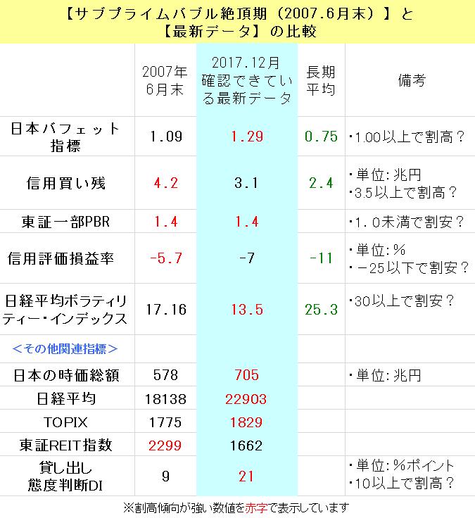 f:id:yukimatu-tousi:20171222231936p:plain