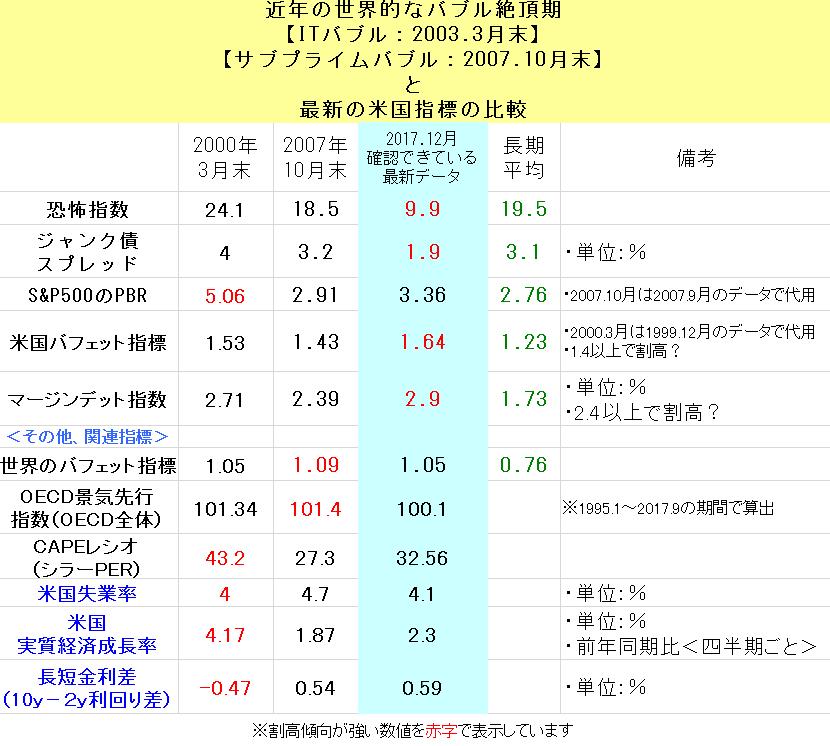 f:id:yukimatu-tousi:20171223203145p:plain
