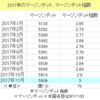 f:id:yukimatu-tousi:20171227221329p:plain