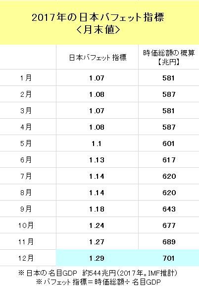 f:id:yukimatu-tousi:20171229201308p:plain