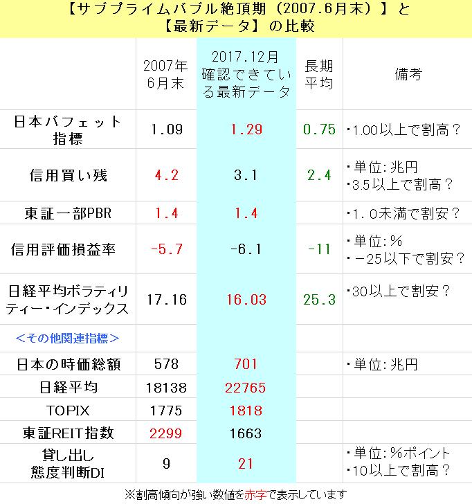 f:id:yukimatu-tousi:20171229225434p:plain