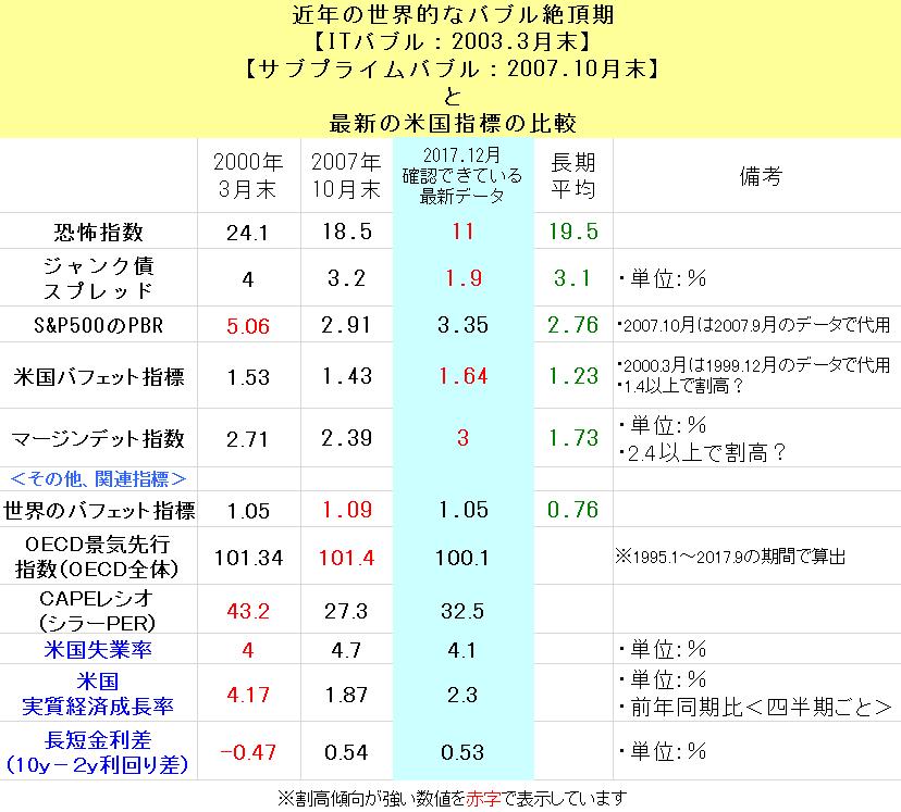 f:id:yukimatu-tousi:20171230153121p:plain