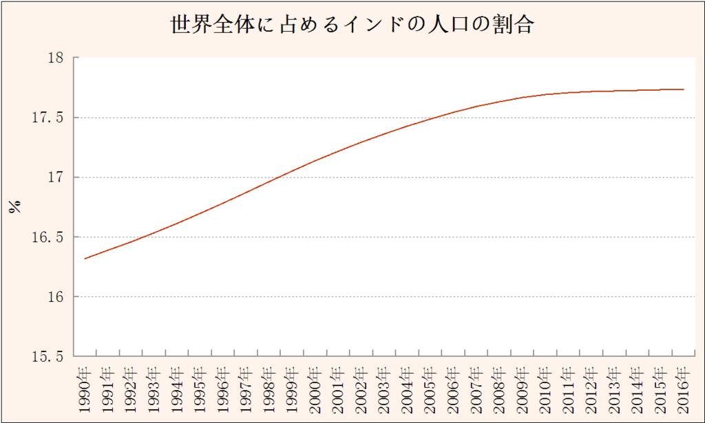 f:id:yukimatu-tousi:20171231202330p:plain