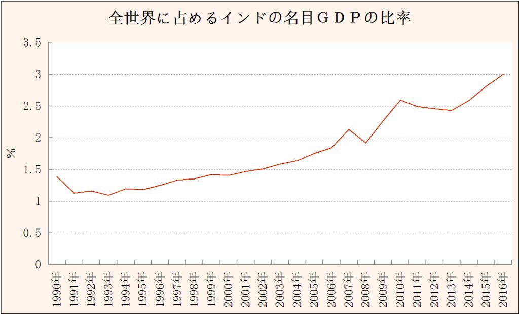f:id:yukimatu-tousi:20171231225920p:plain