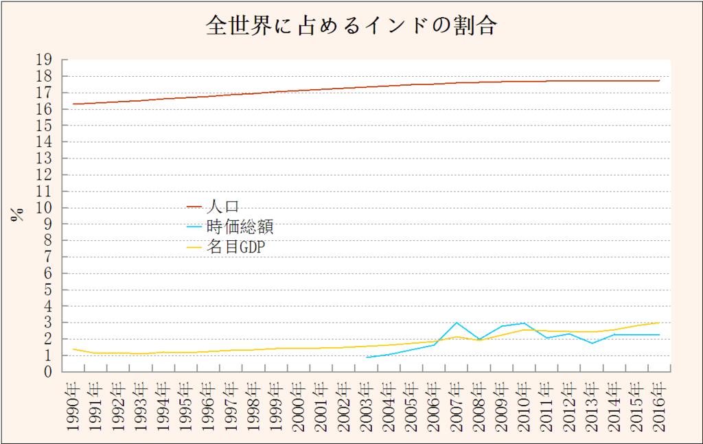 f:id:yukimatu-tousi:20180101202921p:plain